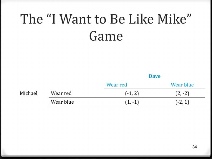 "The ""I Want to Be Like Mike"" Game"