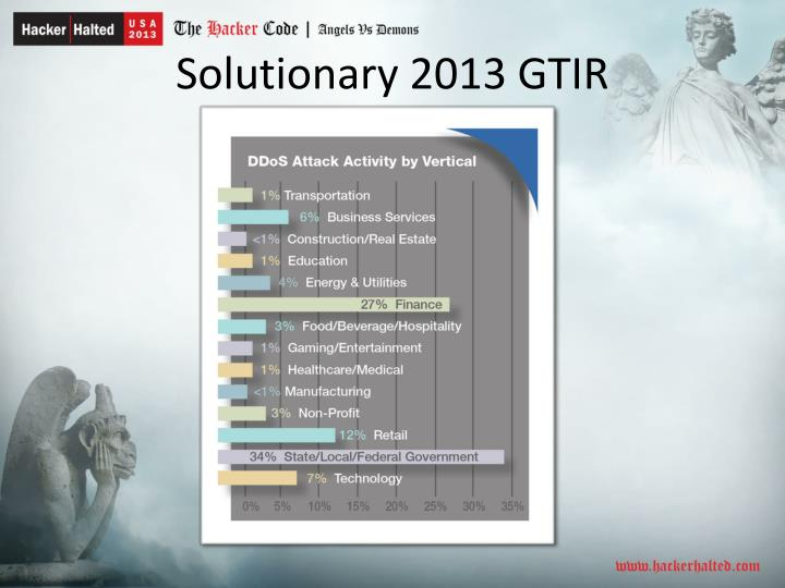 Solutionary 2013 GTIR