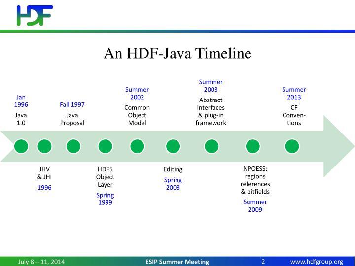 An HDF-Java Timeline