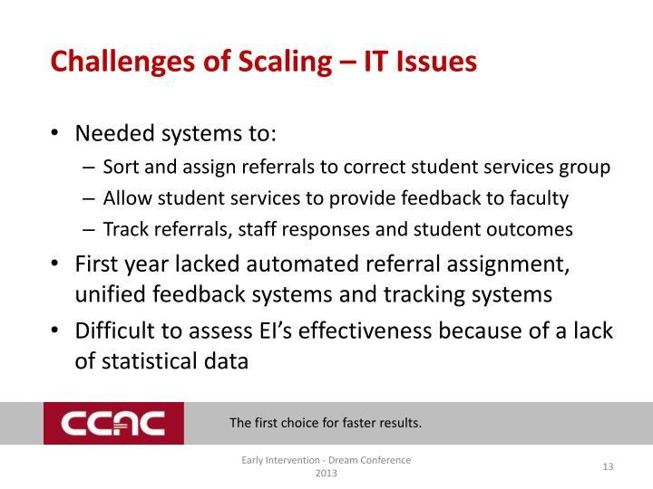 Challenges of Scaling – IT Issues
