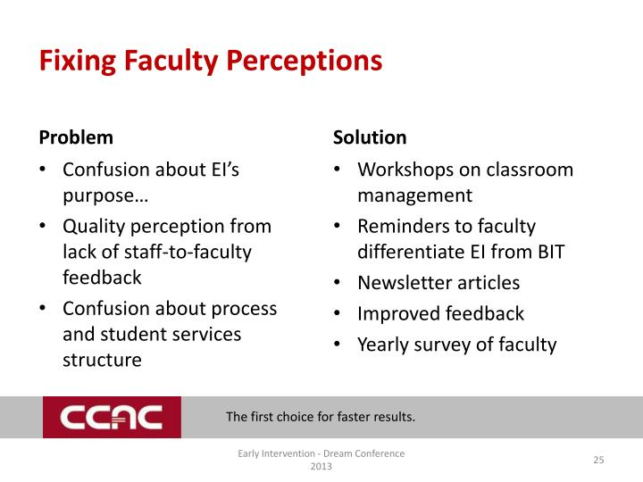 Fixing Faculty Perceptions