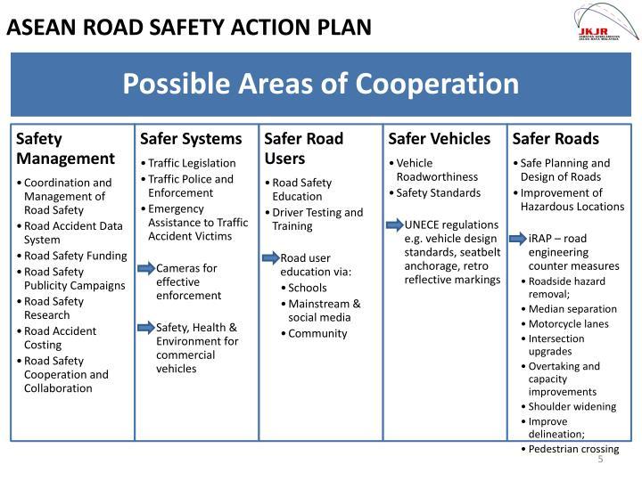 ASEAN ROAD SAFETY ACTION PLAN