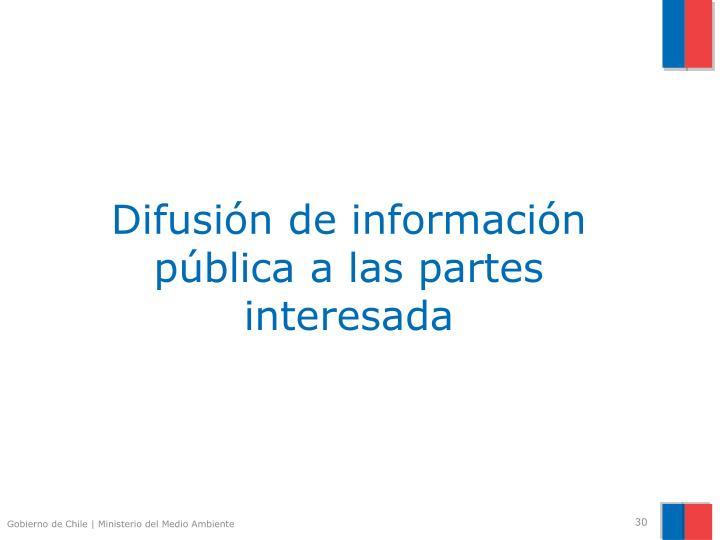 Difusión de información pública a las partes interesada
