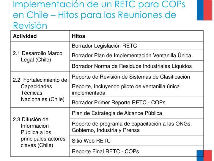 Implementación de un RETC para COPs en Chile – Hitos para las Reuniones de Revisión