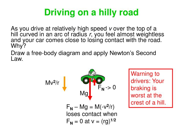 Driving on a hilly road