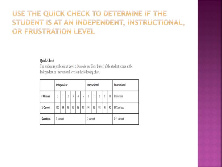 Use the Quick Check to Determine if the student is at an independent, instructional, or frustration level