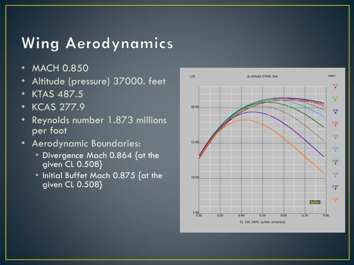 Wing Aerodynamics