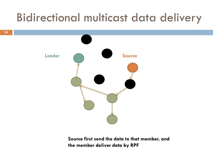 Bidirectional multicast data delivery