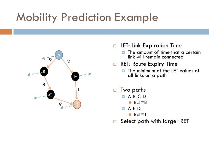 Mobility Prediction Example
