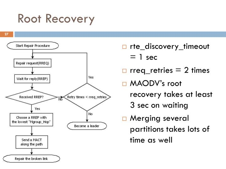 Root Recovery