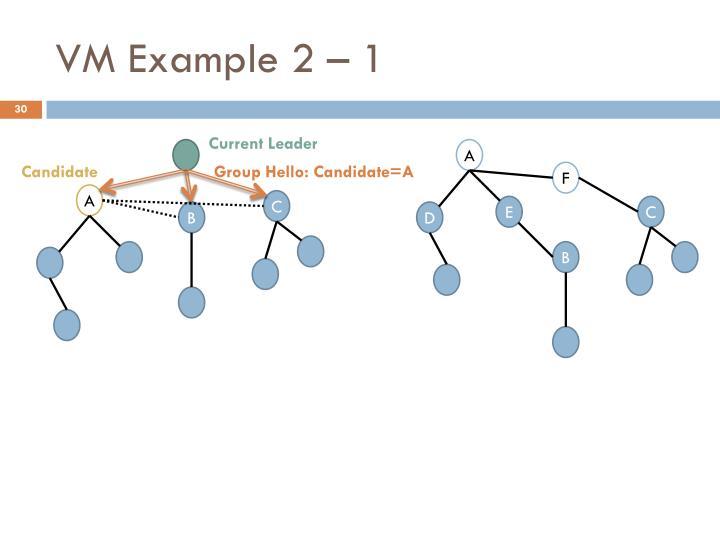 VM Example 2 – 1