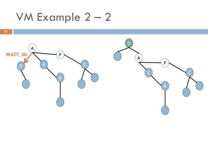 VM Example 2 – 2