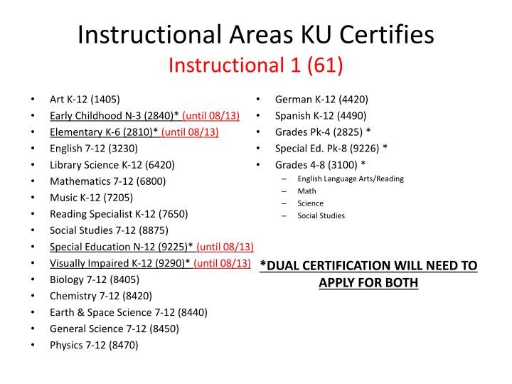 Instructional Areas KU Certifies