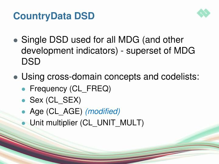 CountryData DSD