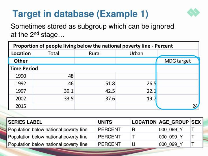 Target in database (Example 1)