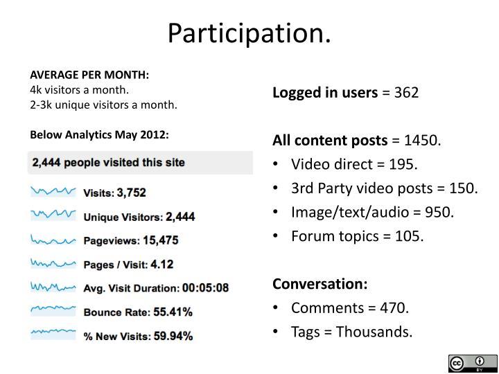 Participation.