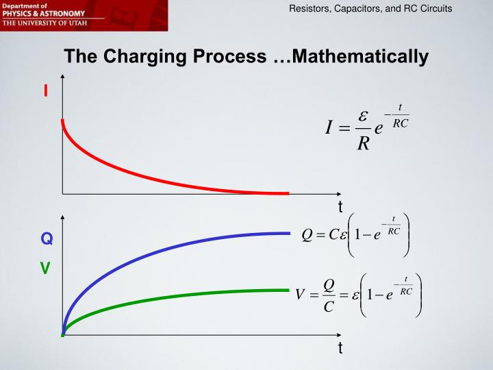 The Charging Process …Mathematically