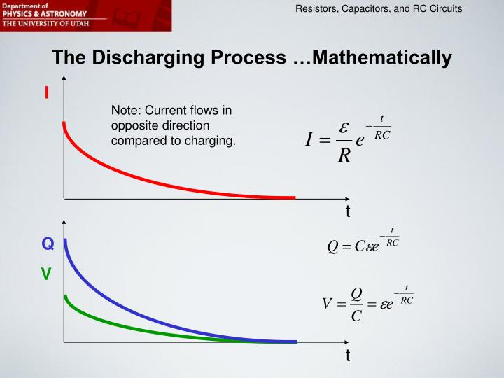 The Discharging Process …Mathematically