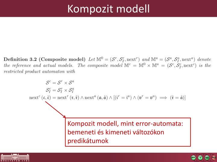 Kompozit modell