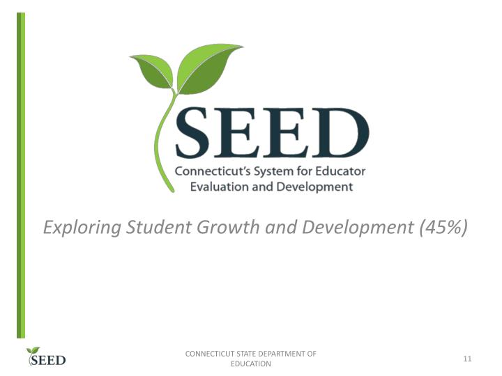 Exploring Student Growth and Development (45%)