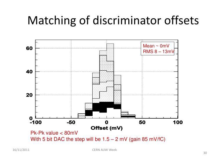 Matching of discriminator offsets