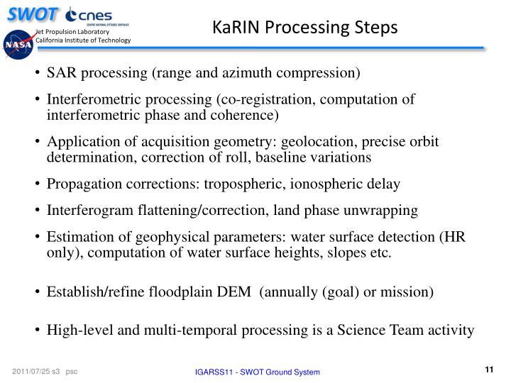 KaRIN Processing Steps