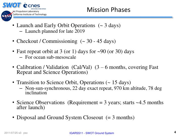 Mission Phases