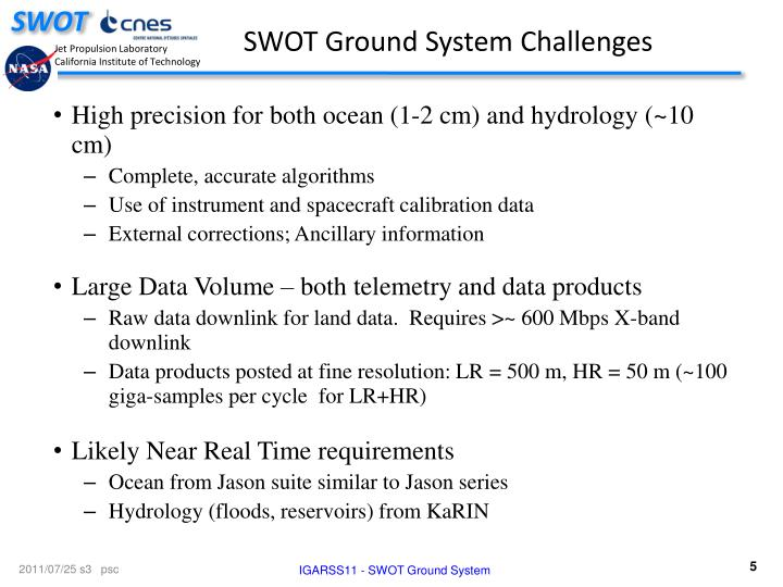 SWOT Ground System Challenges