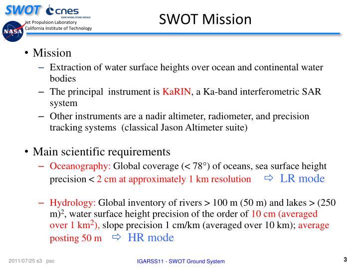 SWOT Mission
