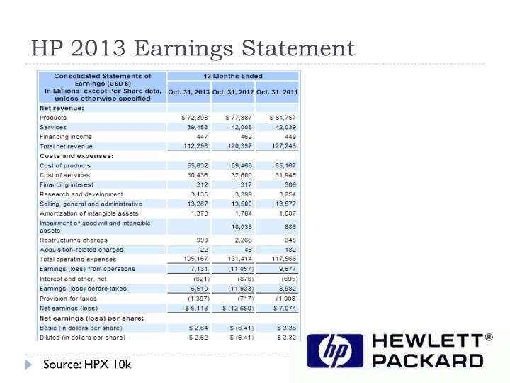 HP 2013 Earnings Statement