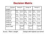 decision matrix1