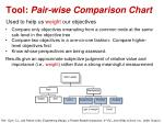 tool pair wise comparison chart