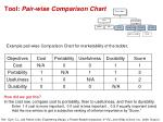 tool pair wise comparison chart1
