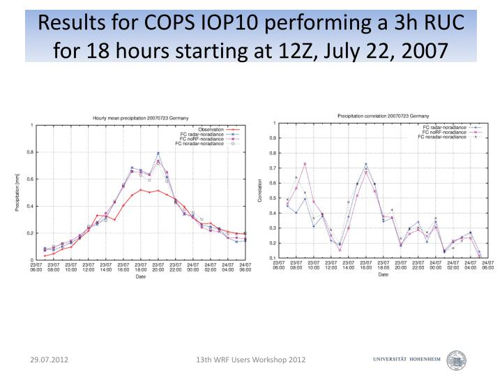 Results for COPS IOP10 performing a 3h RUC for 18 hours starting at 12Z, July 22, 2007