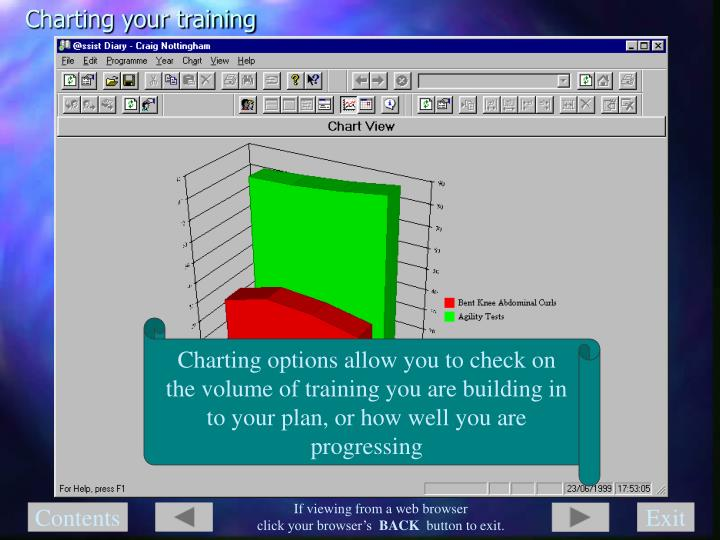 Charting your training