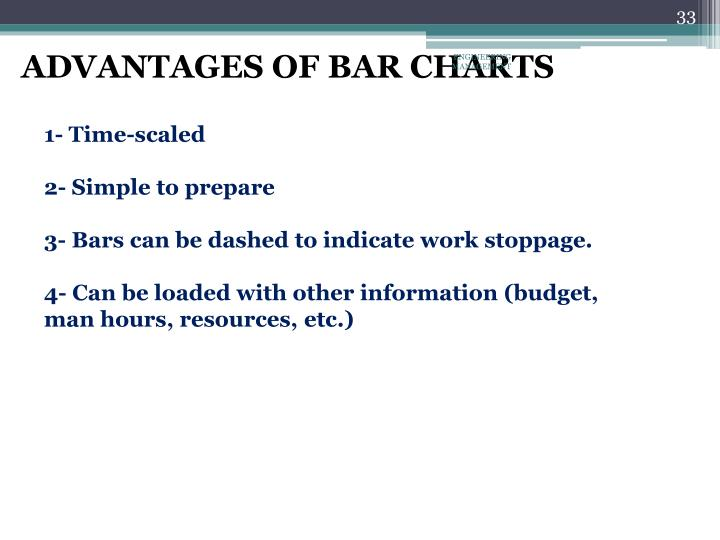 ADVANTAGES OF BAR CHARTS