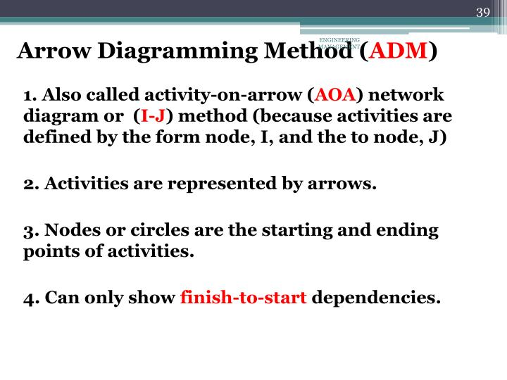 Arrow Diagramming Method (