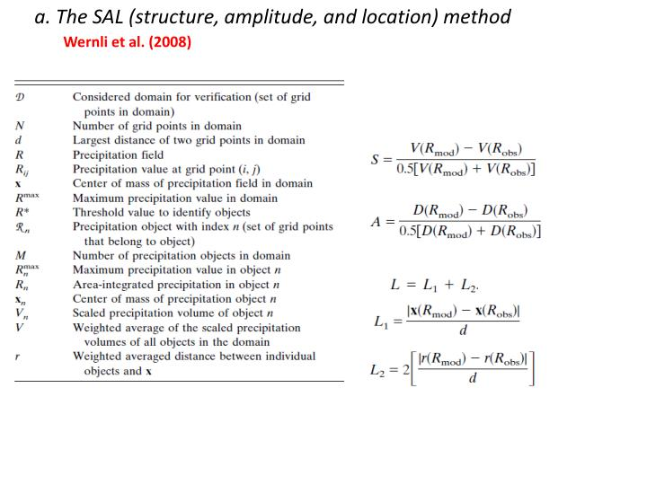 a. The SAL (structure, amplitude, and location) method