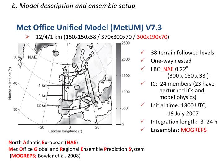 b. Model description and ensemble setup