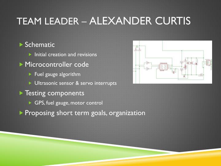Team Leader –