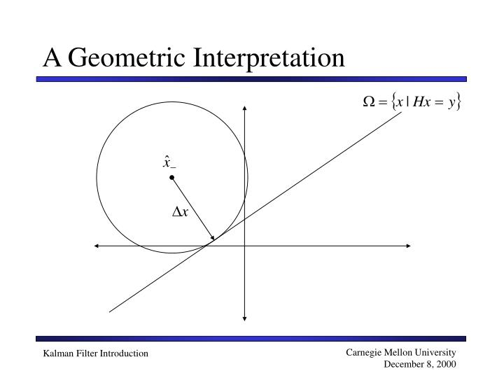 A Geometric Interpretation