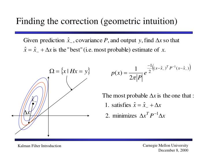 Finding the correction (geometric intuition)