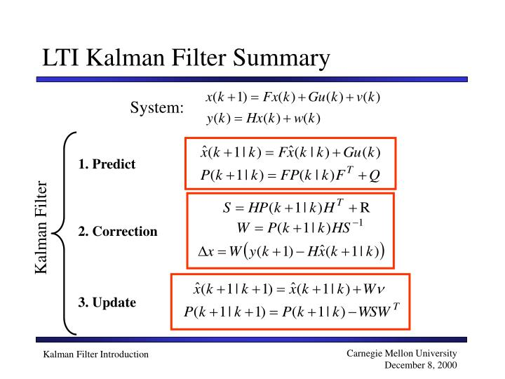 LTI Kalman Filter Summary