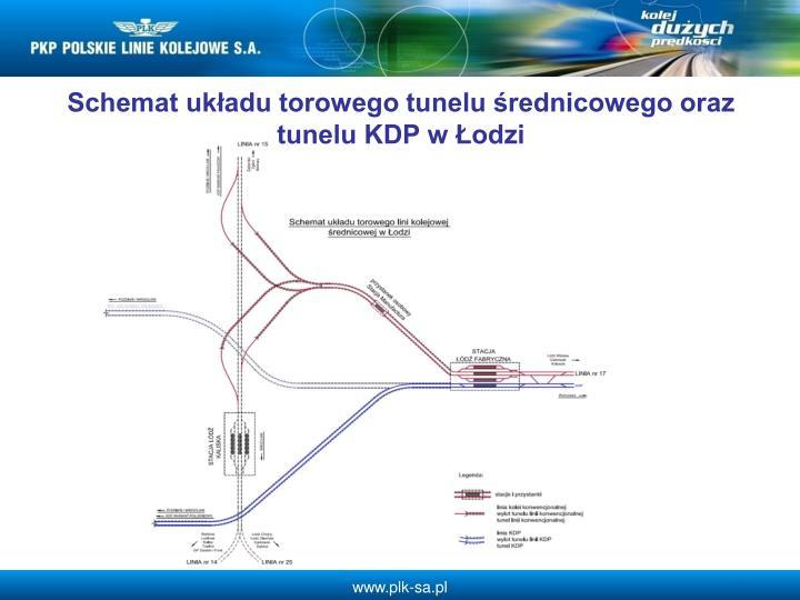 Schemat ukadu torowego tunelu rednicowego oraz tunelu KDP w odzi