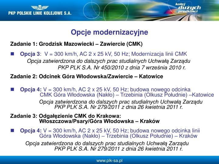 Opcje modernizacyjne