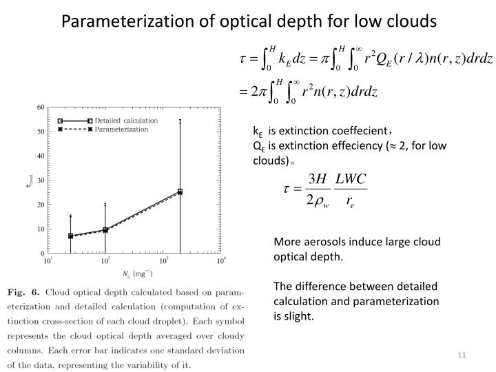 Parameterization of optical depth for low clouds