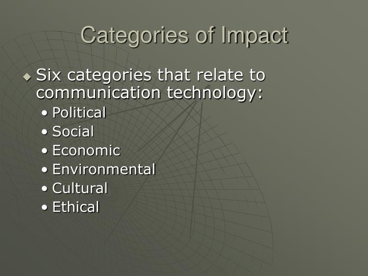 Categories of Impact