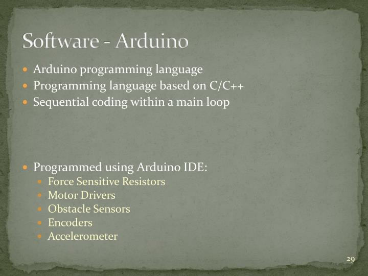 Software -