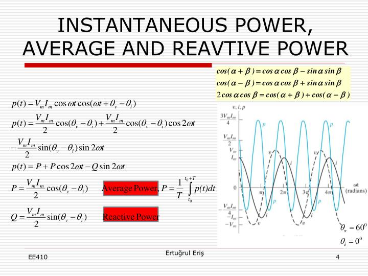 INSTANTANEOUS POWER, AVERAGE AND REAVTIVE POWER