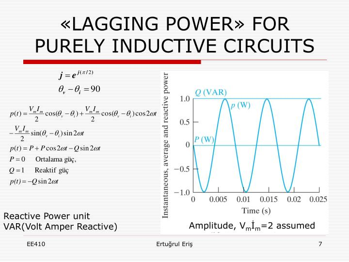 «LAGGING POWER»